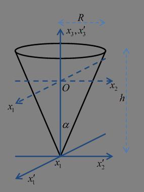 Moments of Inertia: Examples
